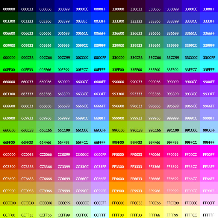 Safe HTML Colors and their RGB Values